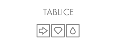tablice_oprogramowania